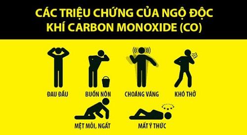 Ngộ độc khí CO từ bếp gas