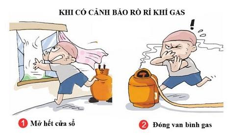 Xử lý ngay khi rò rỉ gas